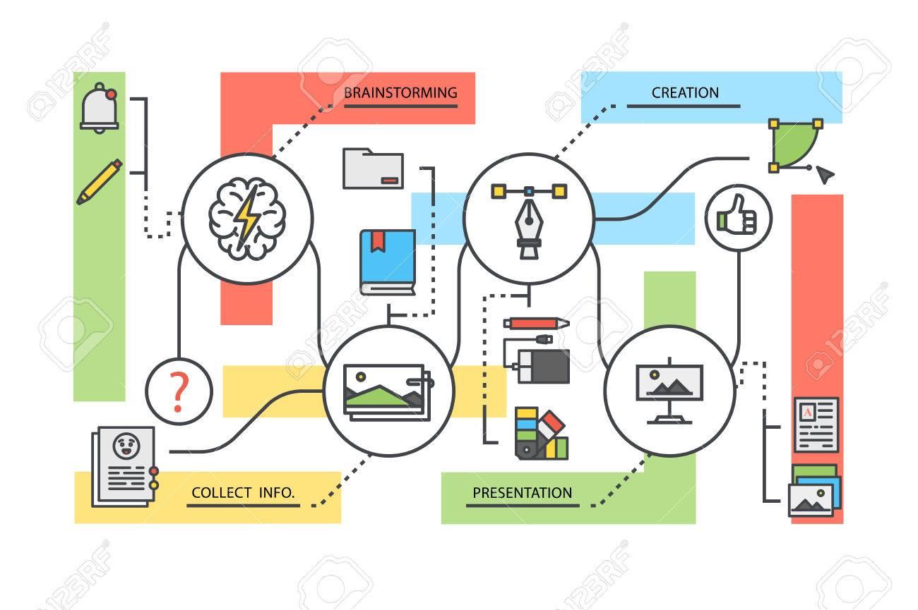 line illustration concept for graphic design workflow process