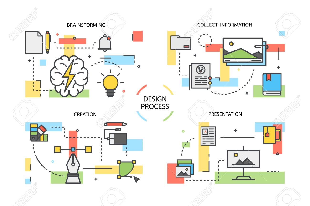 line illustrations concept for graphic design workflow process