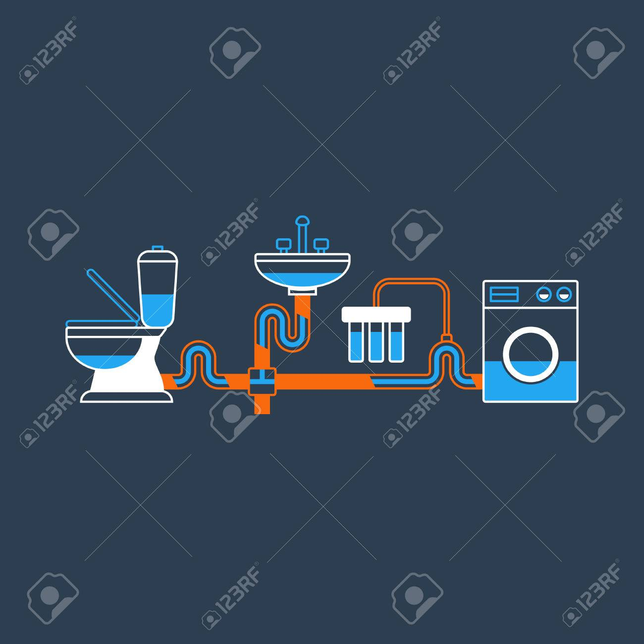Plumbing services, pipes arrangement, tubes  Washing machine,