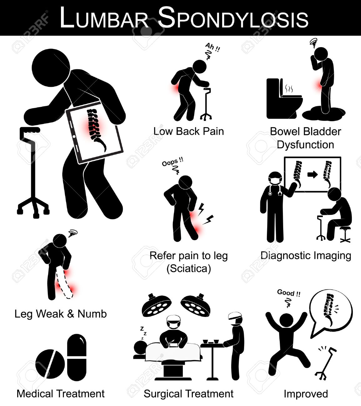 El telugu para de medicina dolor piernas