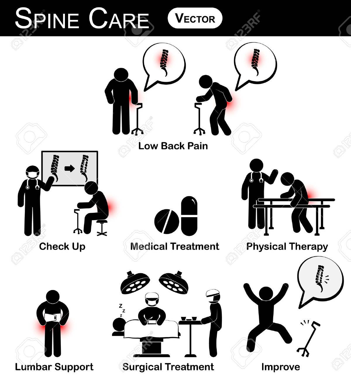 Cartoon physical therapy - Physical Therapy Vector Stickman Diagram Pictogram Infographic Of Spine Care Concept Low Back Pain