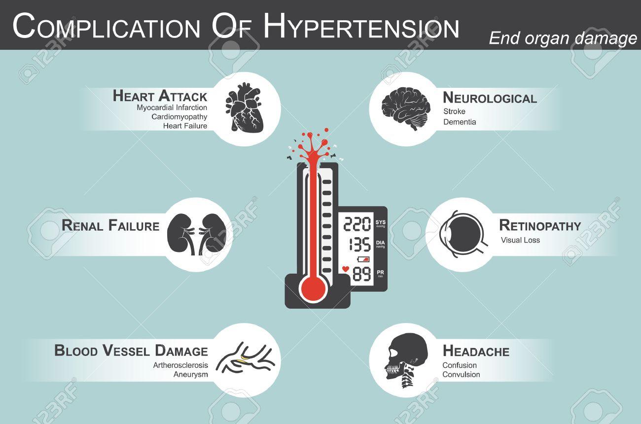 Complicaciones de la submentoplastia de la hipertensión