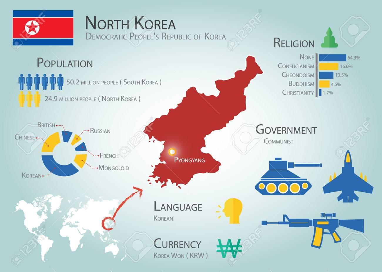Korea North Cliparts And Vectors Illustration Korea Royalty People's Democratic Republic Infographics 52765697 Stock Image Free Of