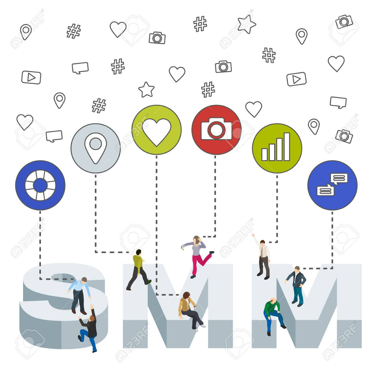 What is SMM Concept and Features 25
