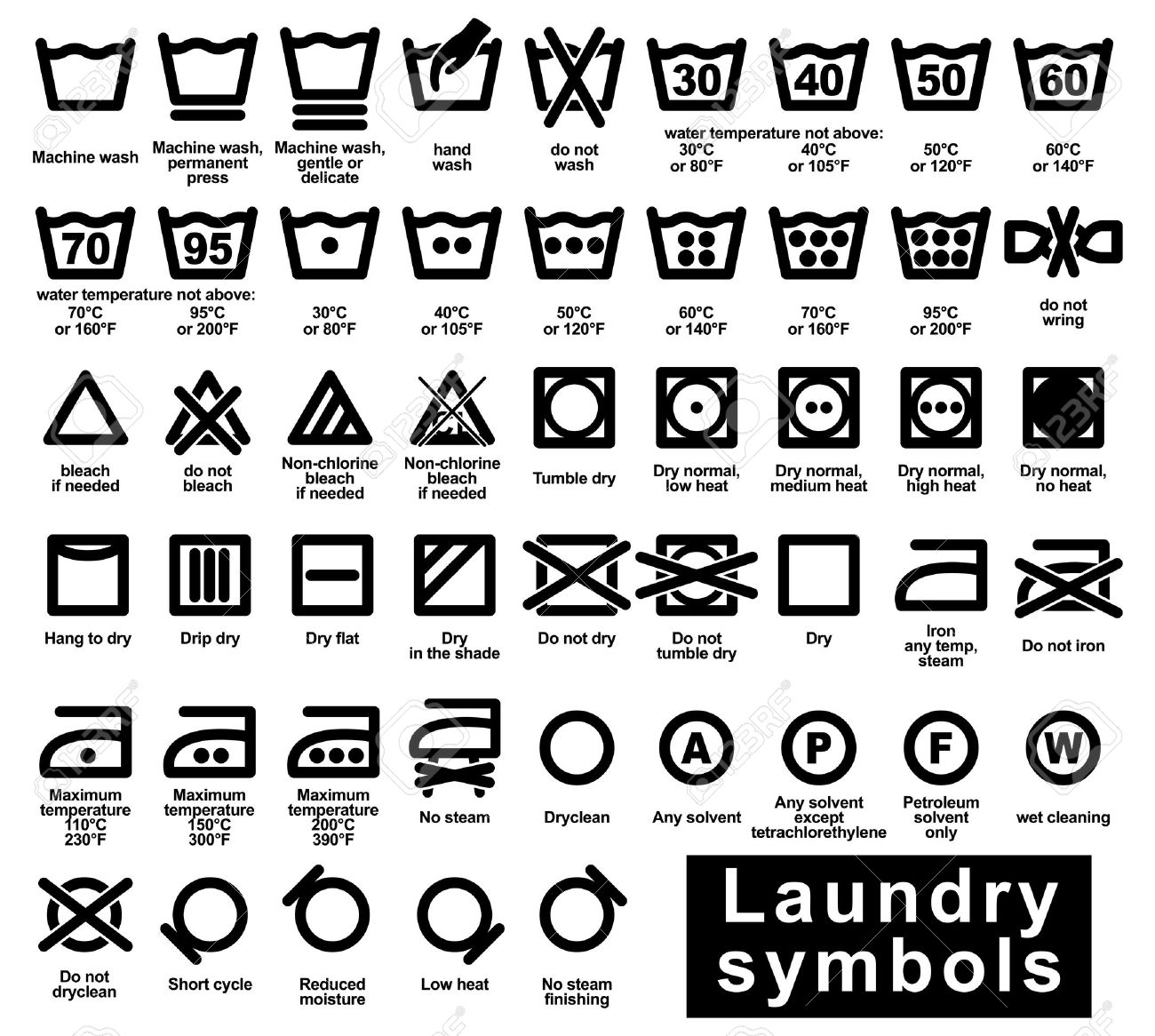 Icon Set Of Laundry Symbols Vector Illustration Royalty Free