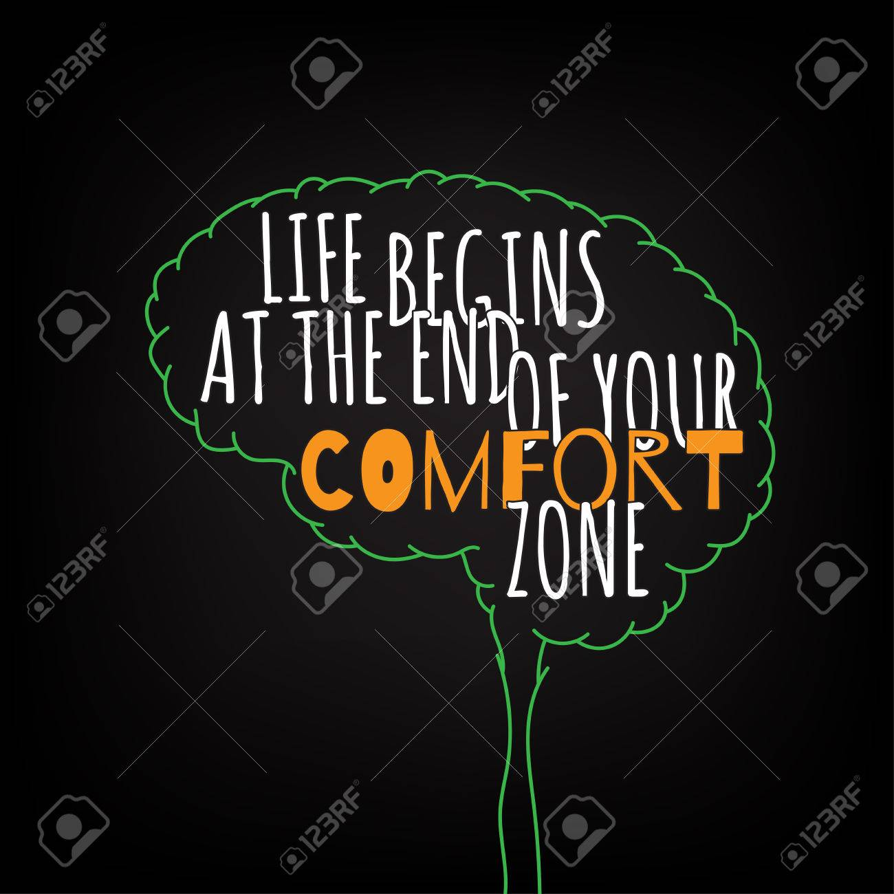 life begins at the end of your comfort zone motivation clever ideas in the brain poster