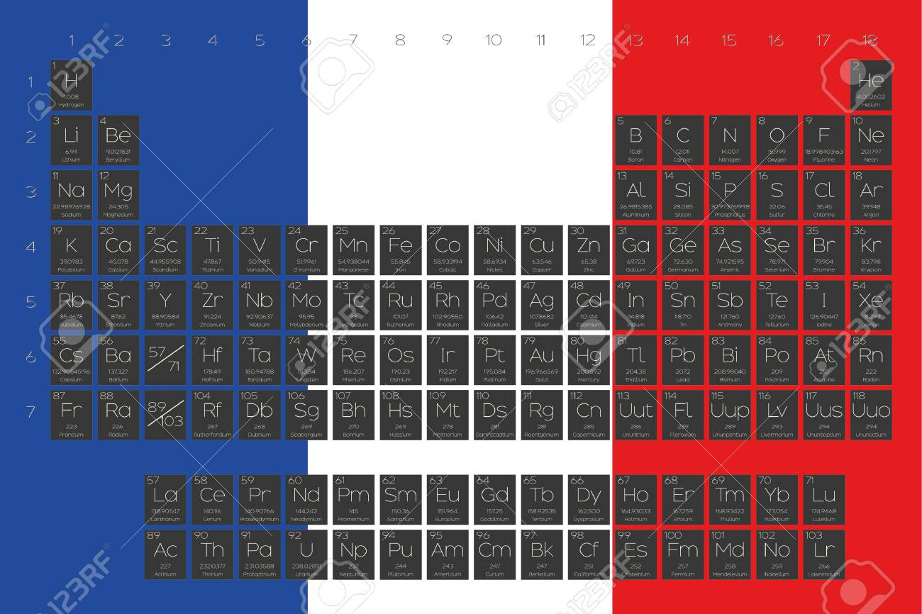 A Periodic Table Of Elements Overlayed On The Flag Of France Stock