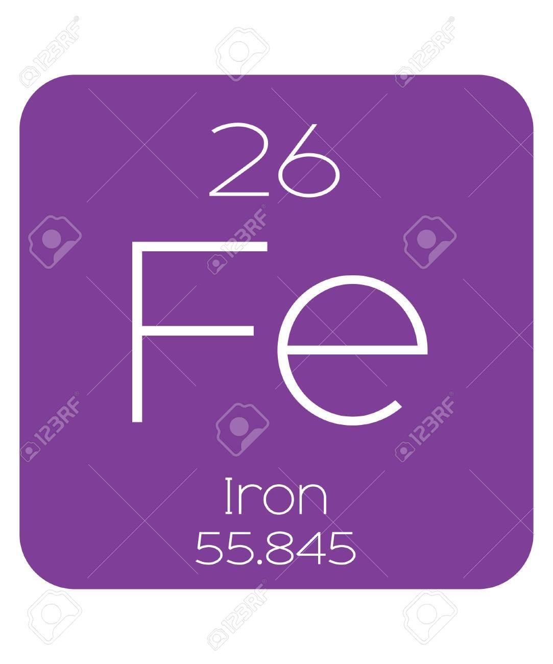 La tabla peridica de los elementos de hierro fotos retratos foto de archivo la tabla peridica de los elementos de hierro urtaz Choice Image