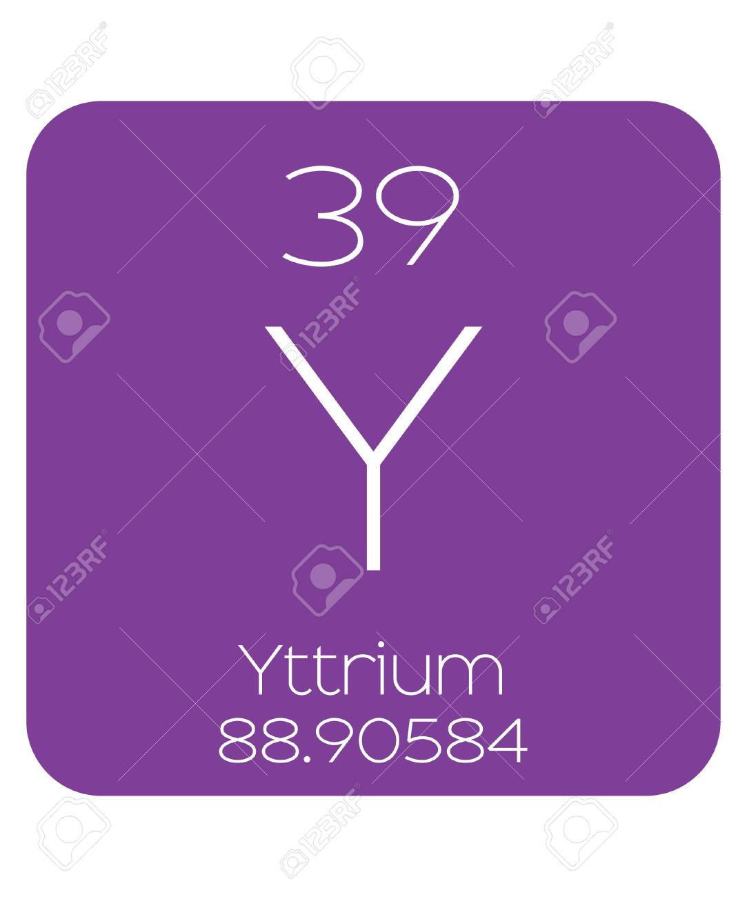The periodic table of the elements yttrium stock photo picture and stock photo the periodic table of the elements yttrium urtaz Images