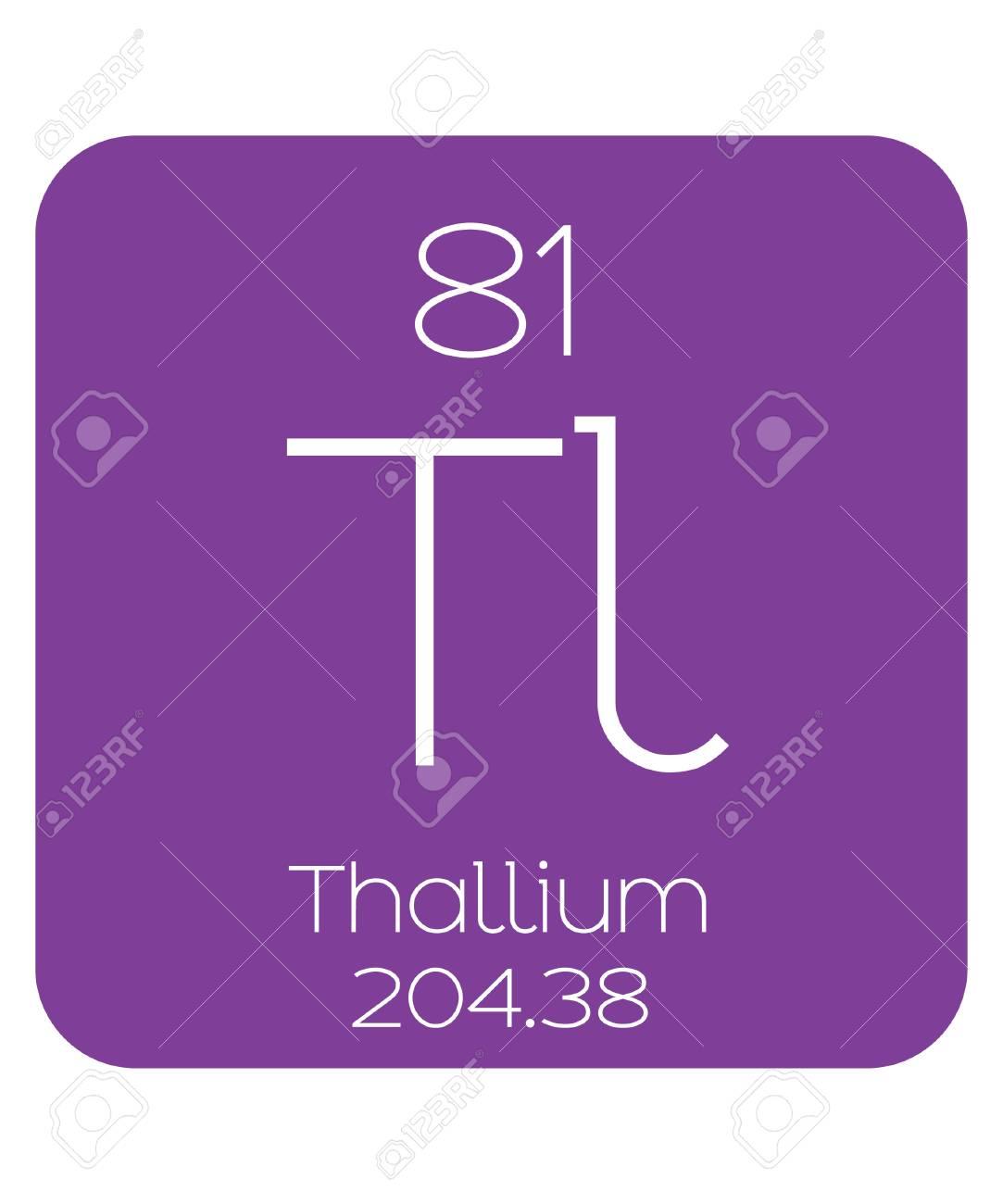 The periodic table of the elements thallium stock photo picture and stock photo the periodic table of the elements thallium urtaz Choice Image