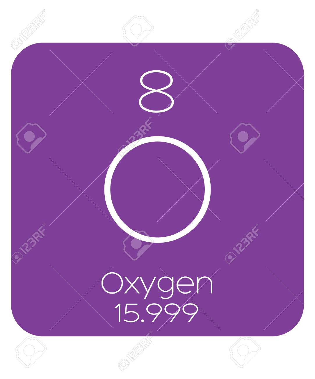 The periodic table of the elements oxygen stock photo picture and stock photo the periodic table of the elements oxygen urtaz Images
