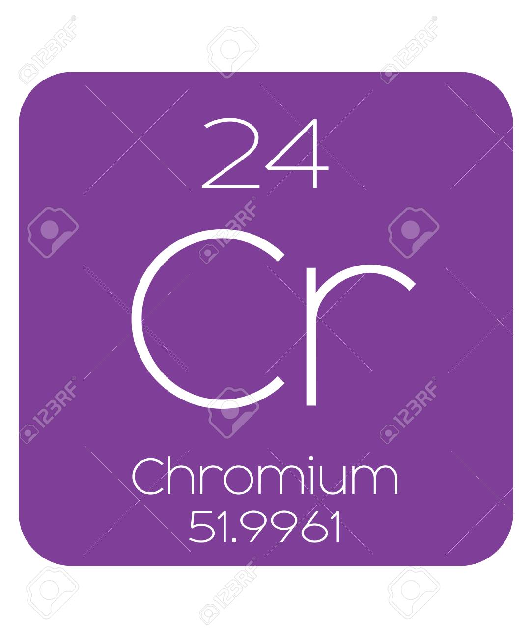 The Periodic Table Of The Elements Chromium Stock Photo Picture And