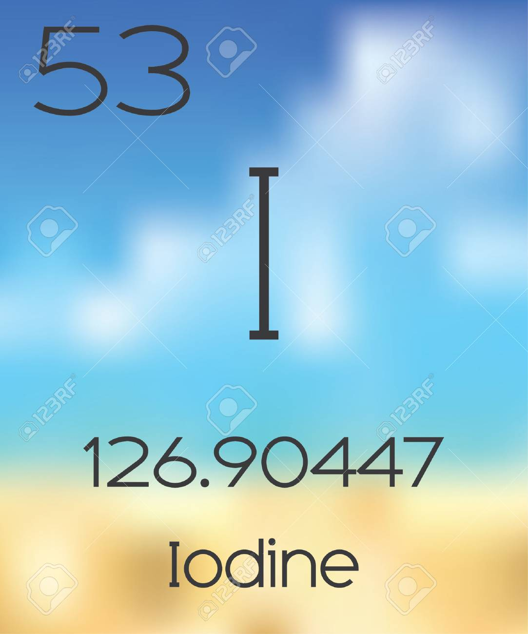 The Periodic Table Of The Elements Iodine Stock Photo Picture And