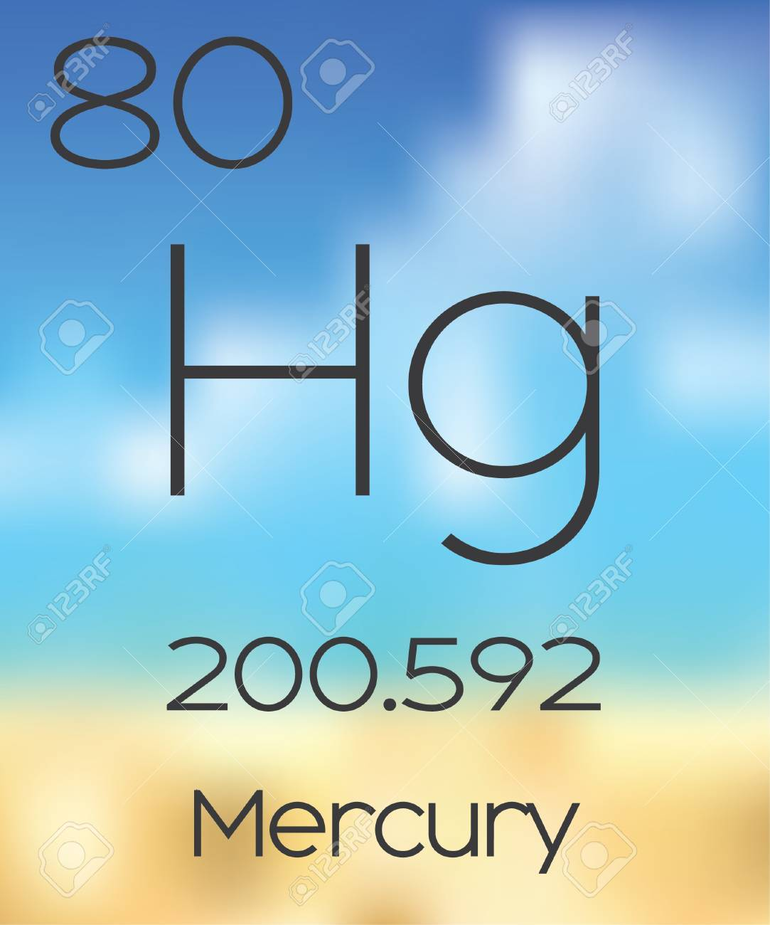 What is the symbol for mercury on the periodic table image what is the symbol for mercury on the periodic table choice image symbol of mercury in gamestrikefo Images