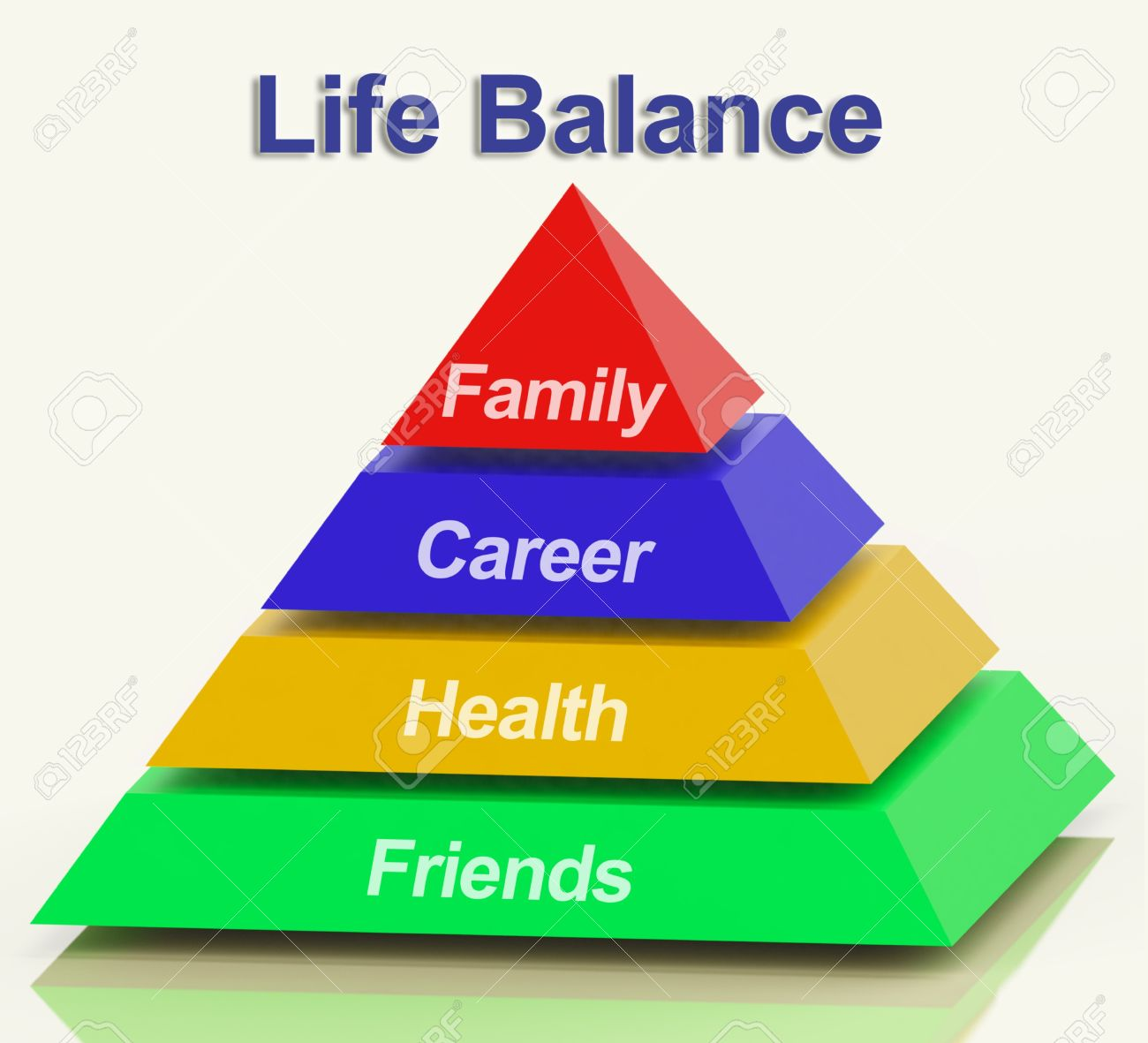 life aspiration stock photos pictures royalty life life aspiration life balance pyramid showing family career health and friends