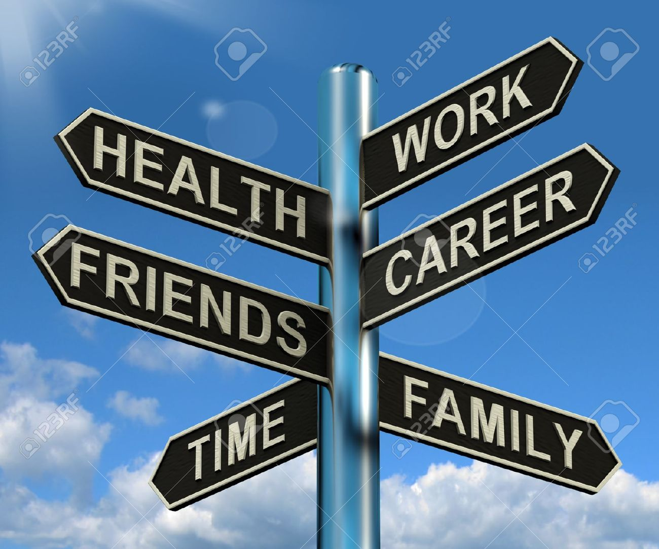 health work career friends signpost shows life and lifestyle health work career friends signpost shows life and lifestyle balance stock photo 13564606