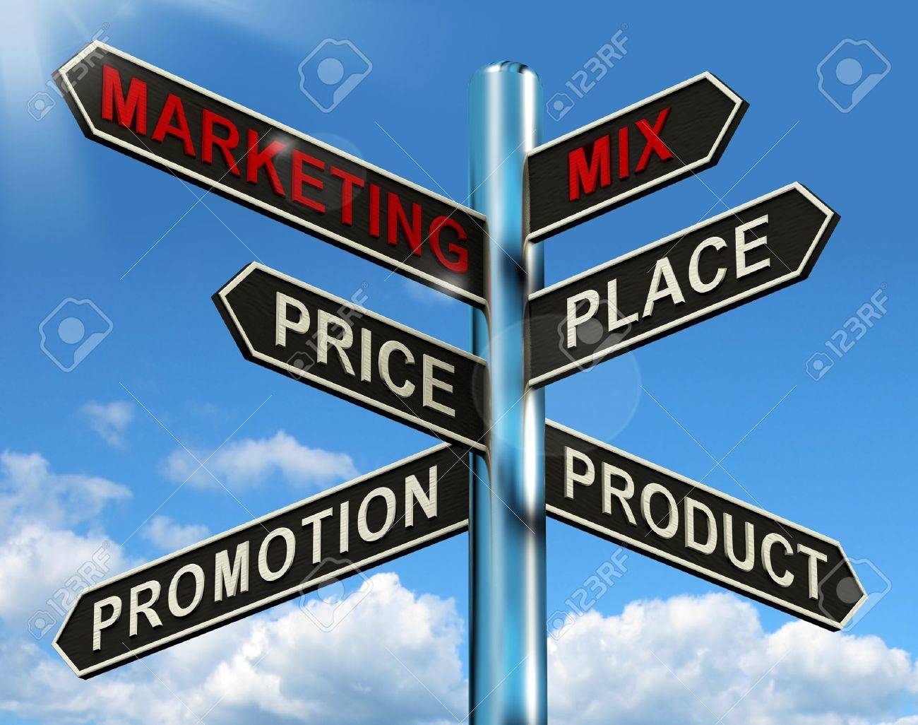 Marketing Mix Signpost With Place Price Product Plus Promotions Stock Photo - 13564624