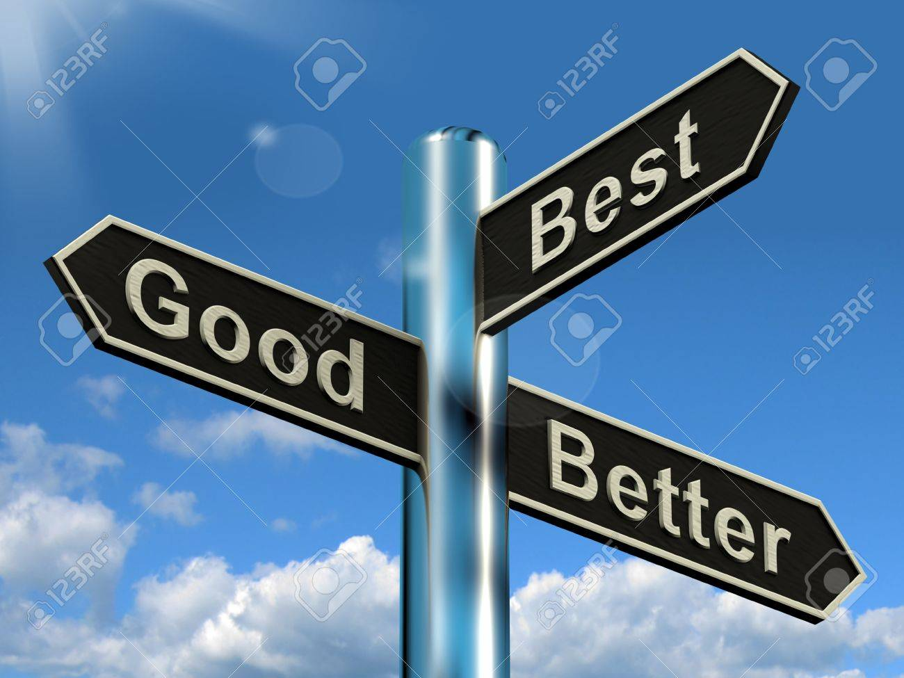 Good Better Best Signpost Representing Ratings And Improvement Stock Photo - 13564598