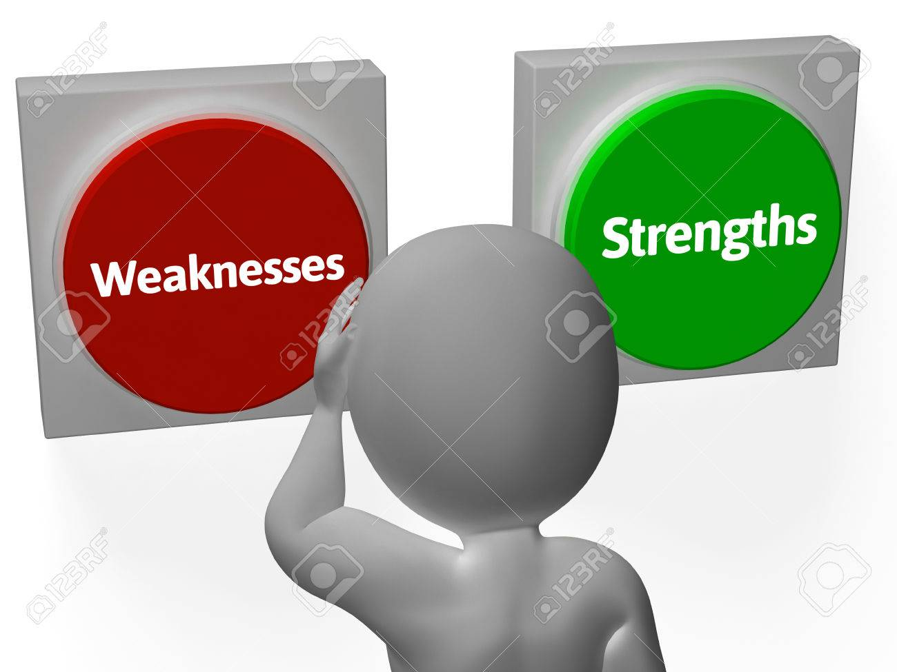weaknesses strengths buttons showing analysis or performance stock stock photo weaknesses strengths buttons showing analysis or performance
