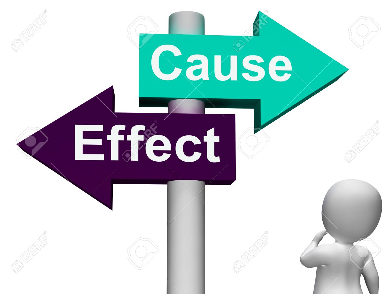 Cause Effect Signpost Meaning Consequence Action Or Reaction