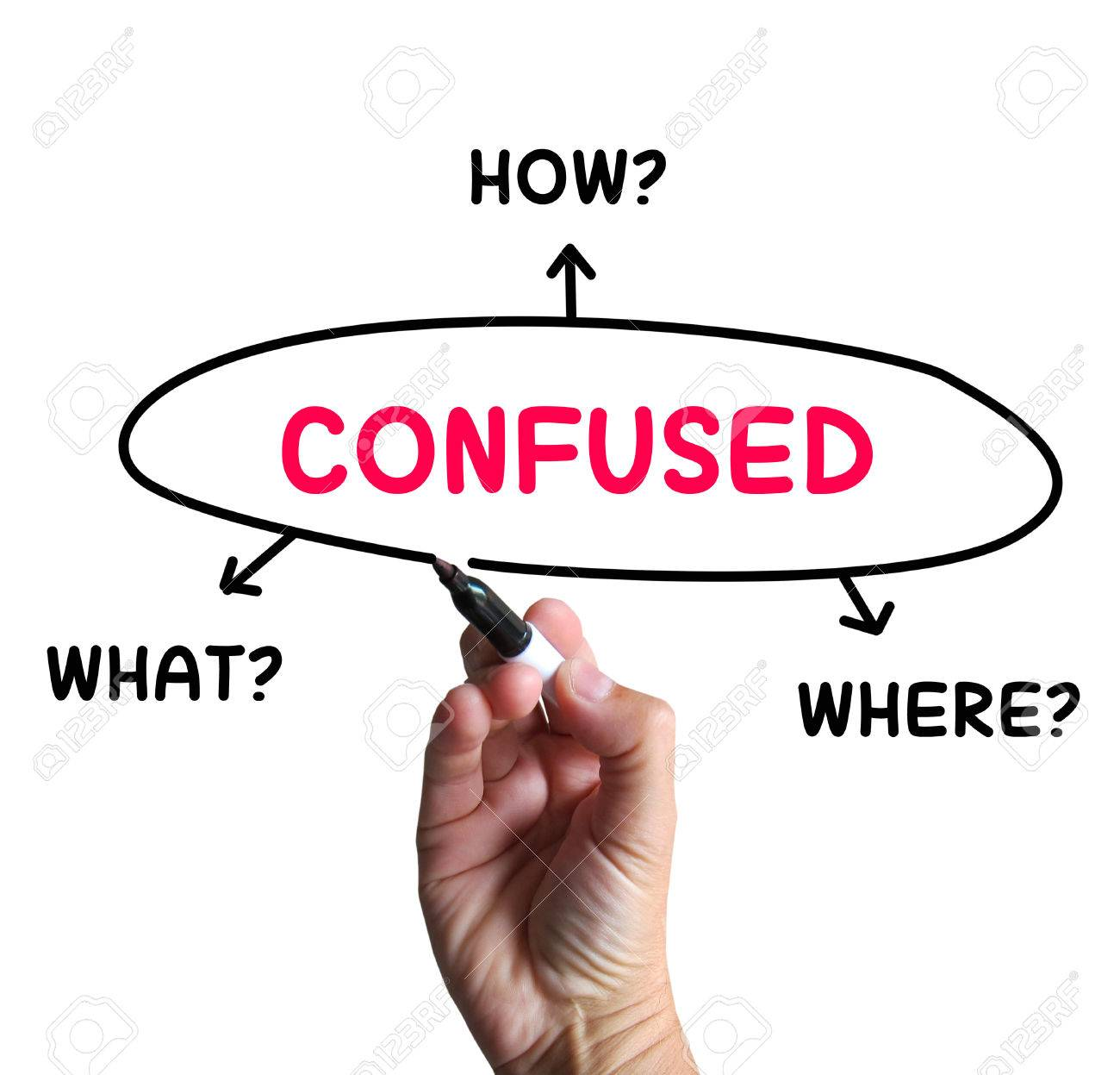 Image result for confused meaning