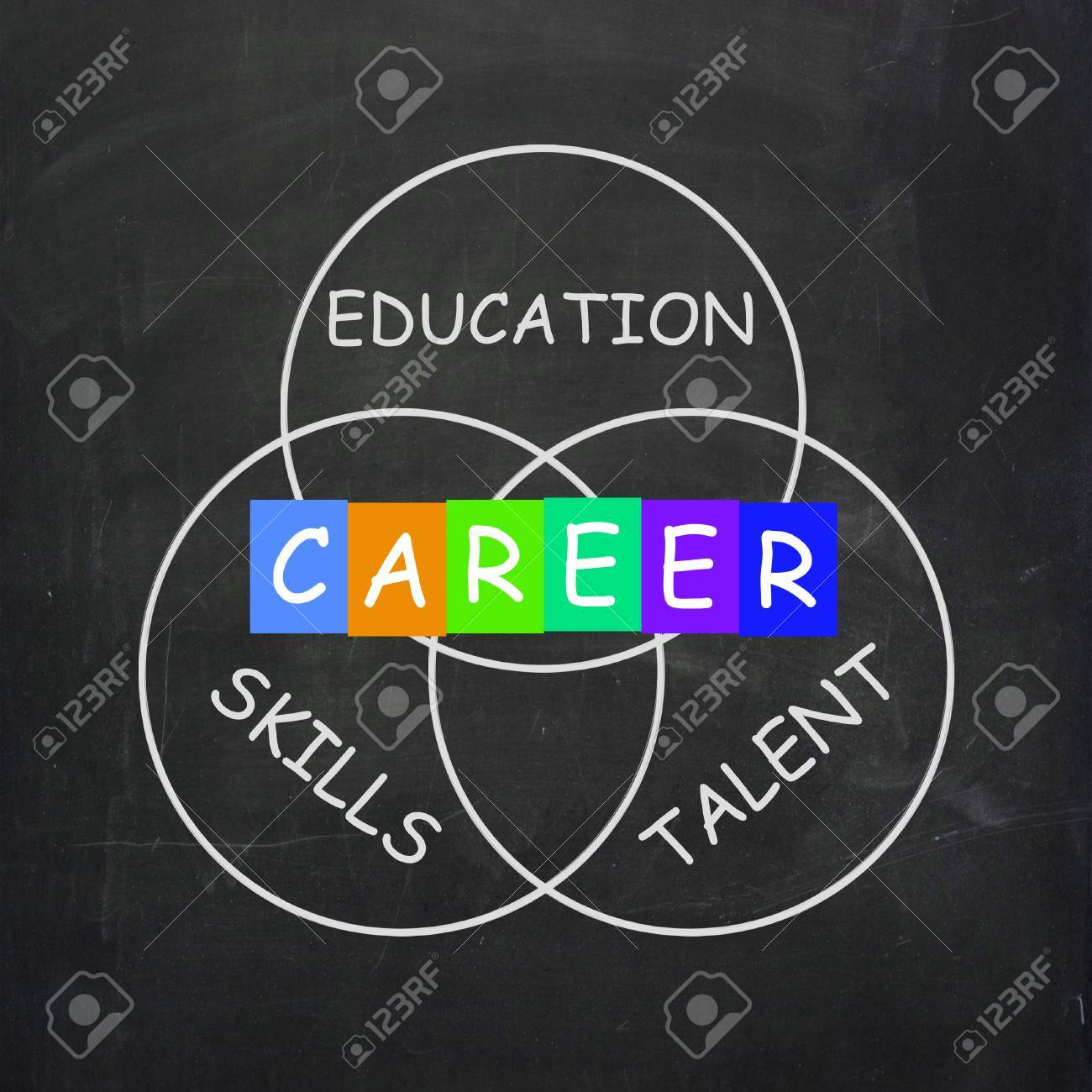career advice showing education talent and skills stock photo career advice showing education talent and skills stock photo 27899707