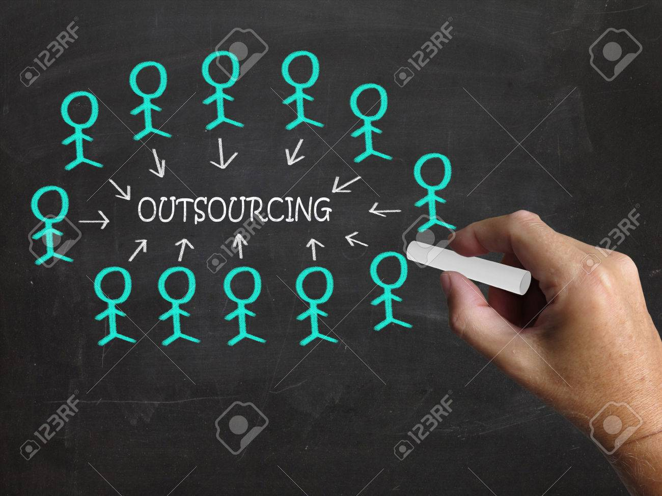 Outsourcing On Blackboard Meaning Subcontracting Independent
