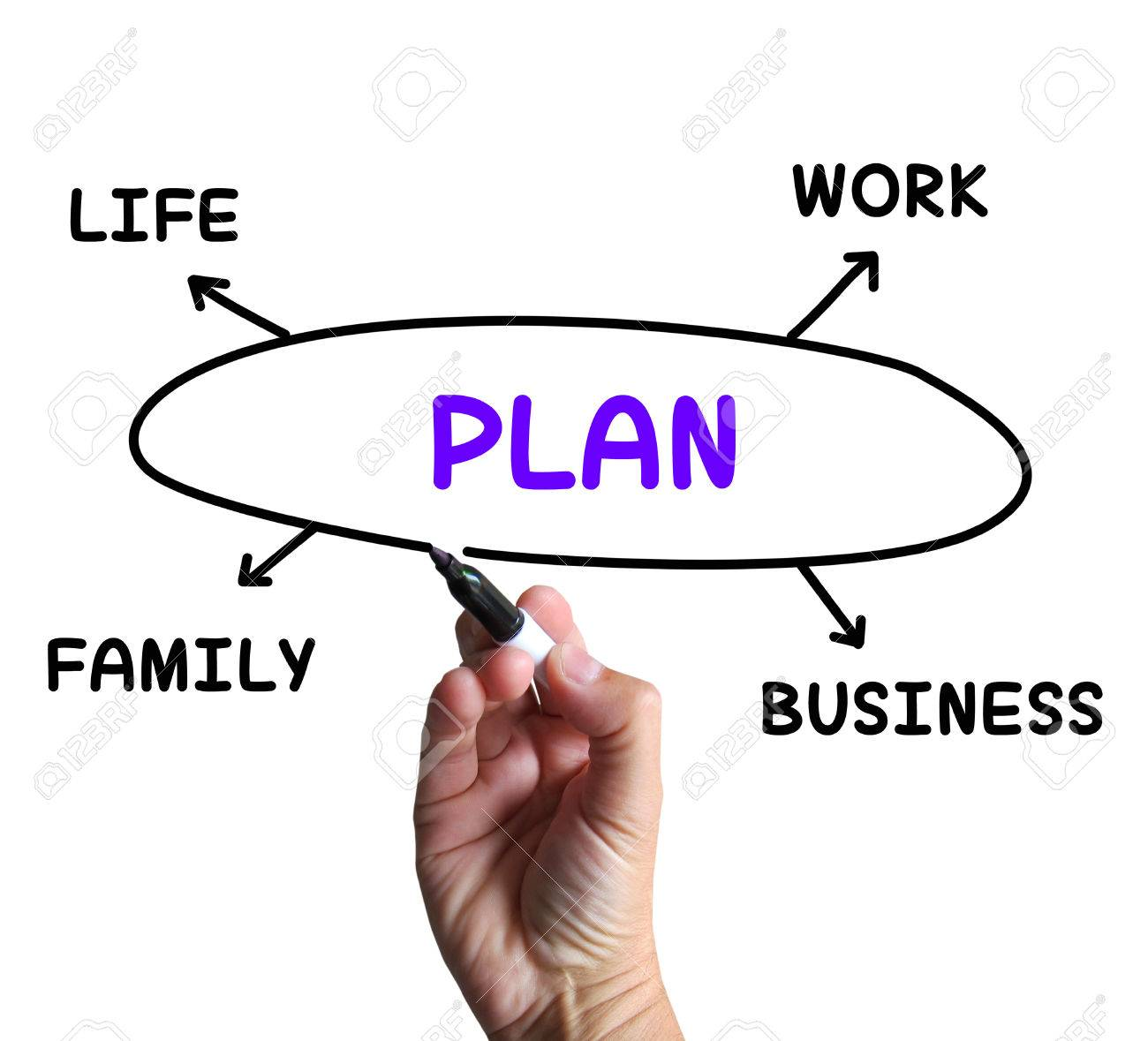 Plan diagram meaning managing time and areas of life stock photo plan diagram meaning managing time and areas of life stock photo 27900011 ccuart Images