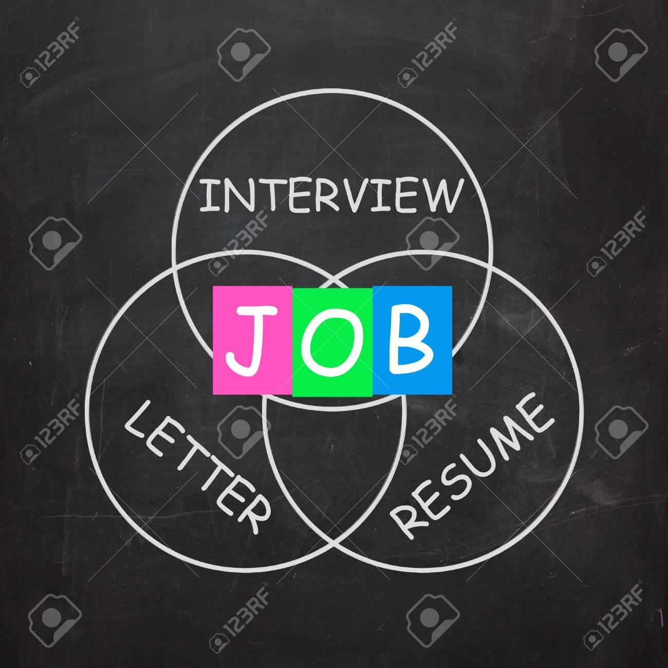Trabajo En La Pizarra Que Muestra El Trabajo Entrevista Carta De ...