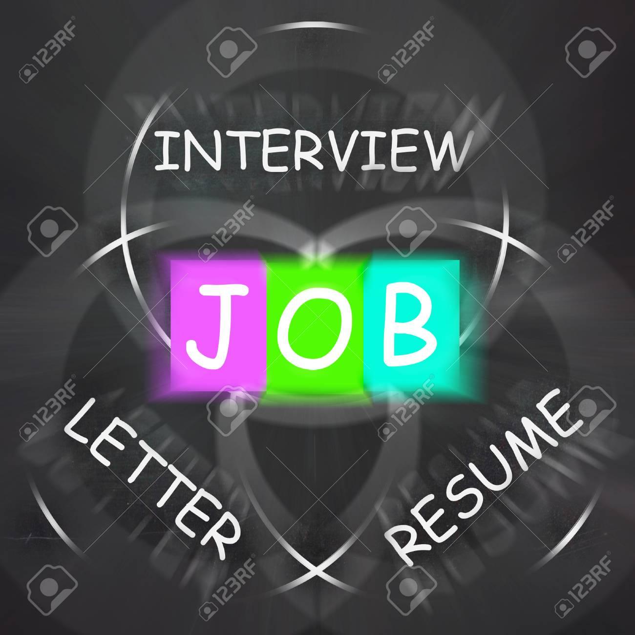 TRABAJO En La Pizarra Viendo Trabajo Entrevista Carta De ...
