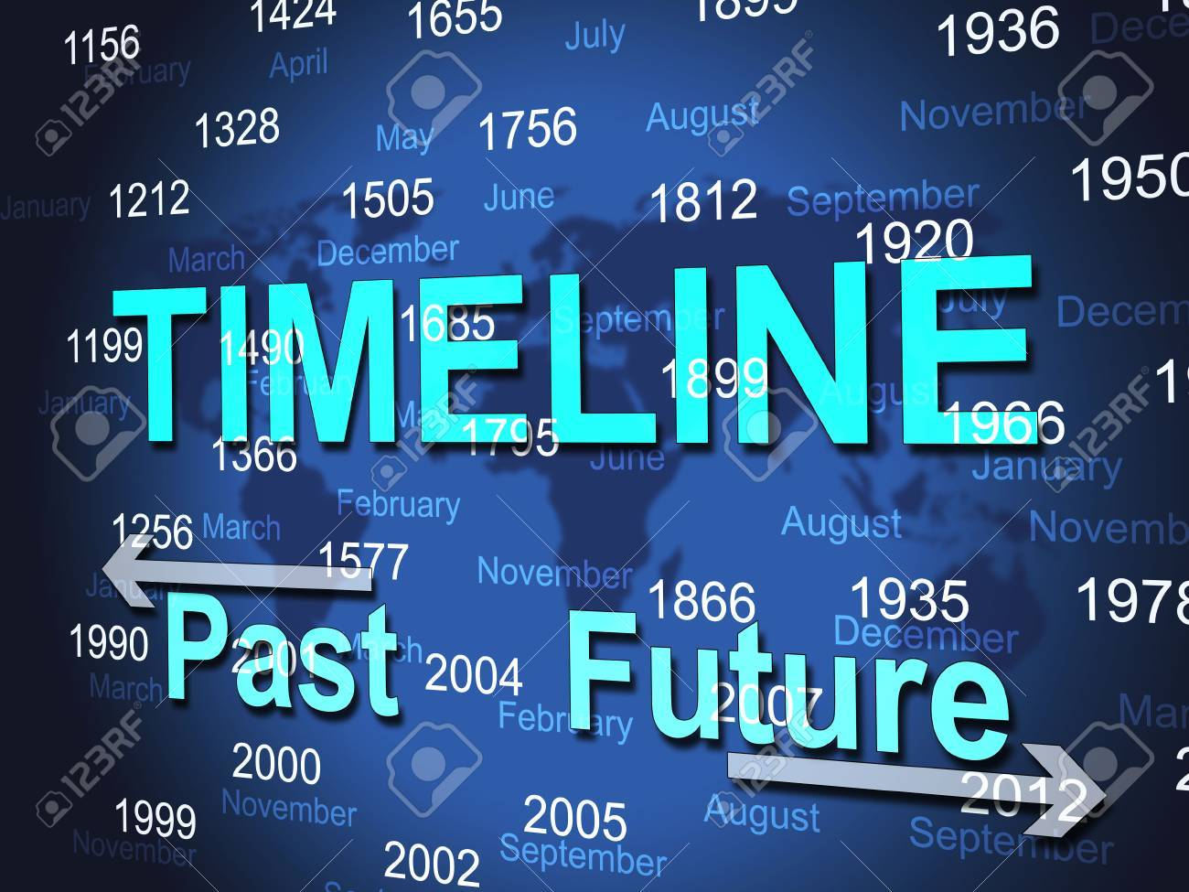 time line or timeline