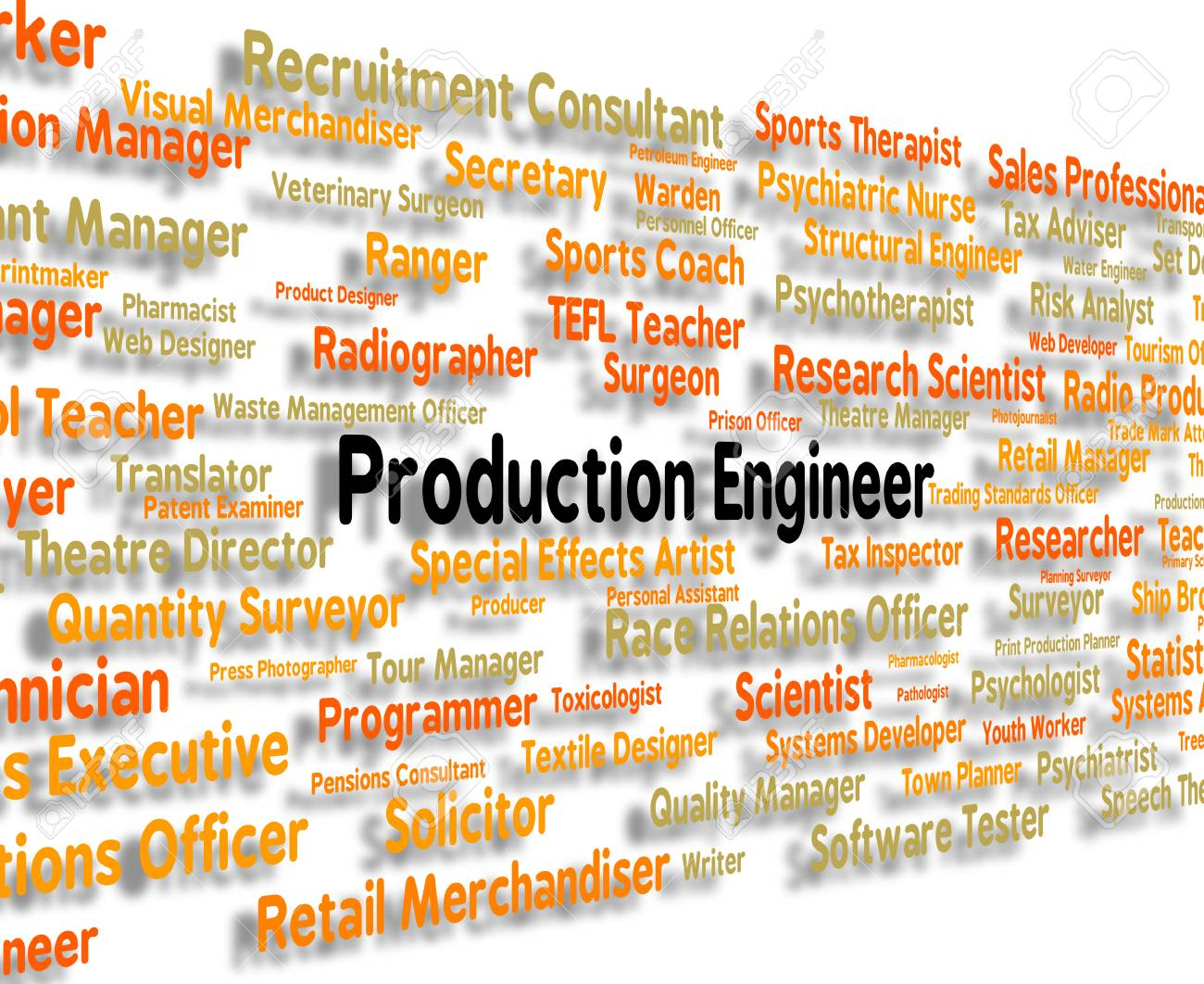 Production Engineer Representing Manufacture Career And Recruitment