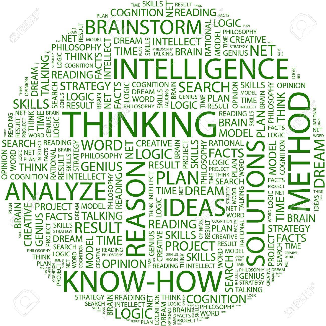 THINKING. Word collage on white background. Stock Vector - 7031458