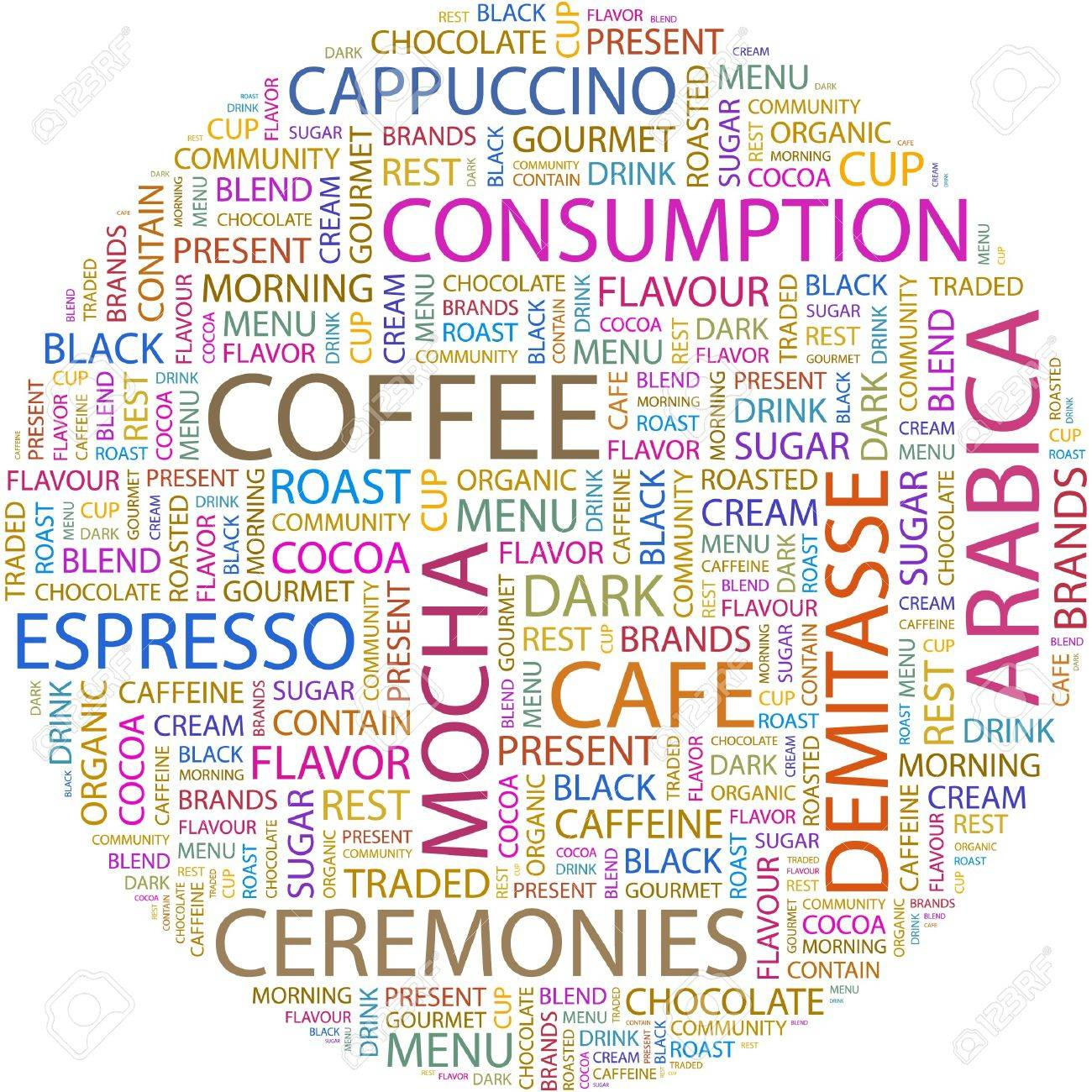 COFFEE. Word collage on white background. Stock Vector - 7066744