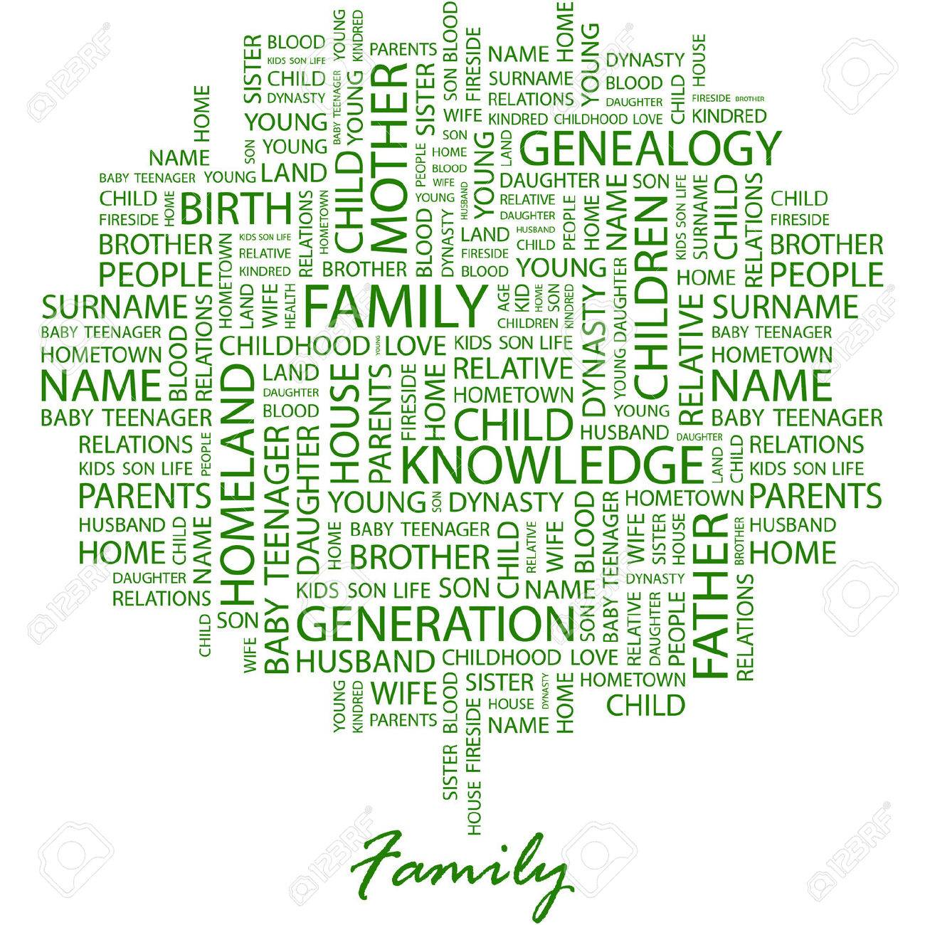 FAMILY. Illustration with different association terms in white background. Stock Vector - 7170297