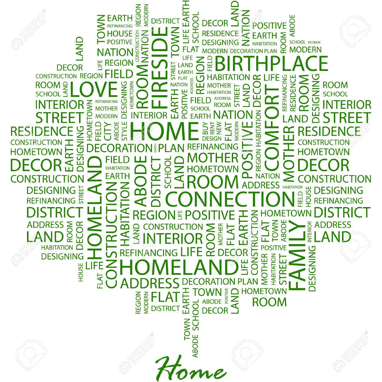 HOME. Illustration with different association terms in white background. Stock Vector - 7170227