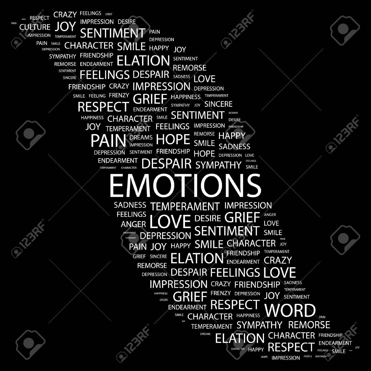 EMOTIONS. Word collage on black background. illustration. Stock Vector - 7331034