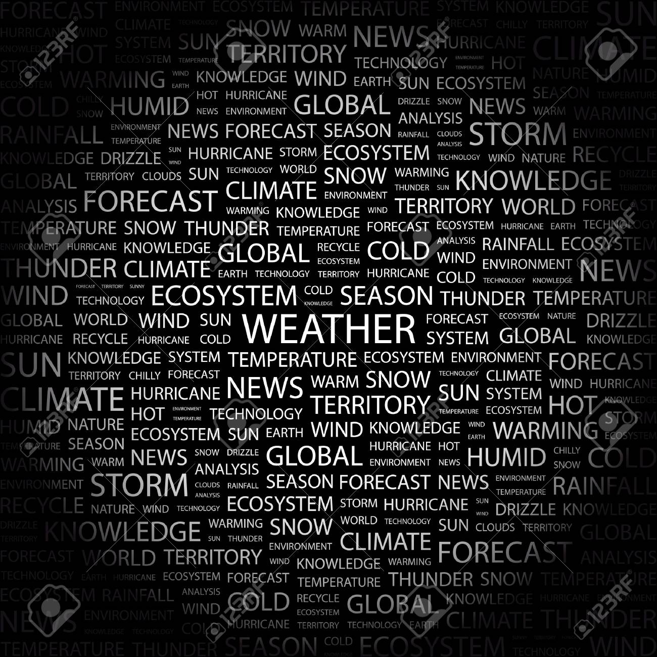 WEATHER. Word collage on black background.  illustration. Stock Vector - 7341179