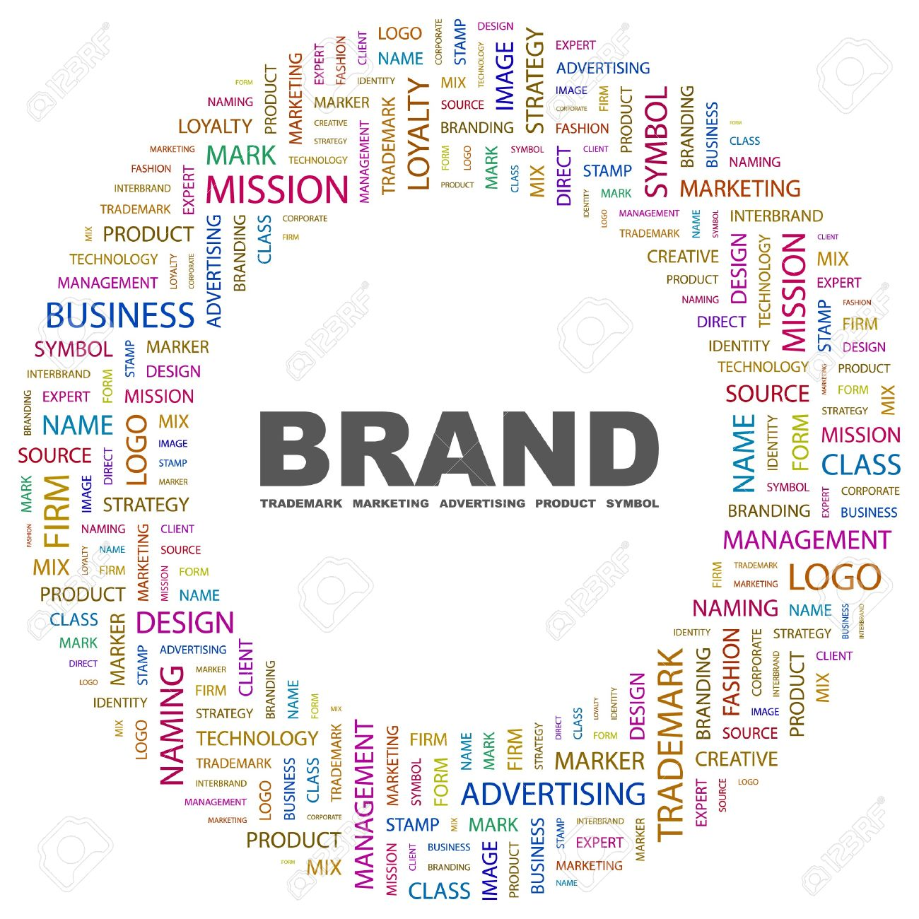 BRAND. Word collage on white background.  illustration. Stock Vector - 7340208