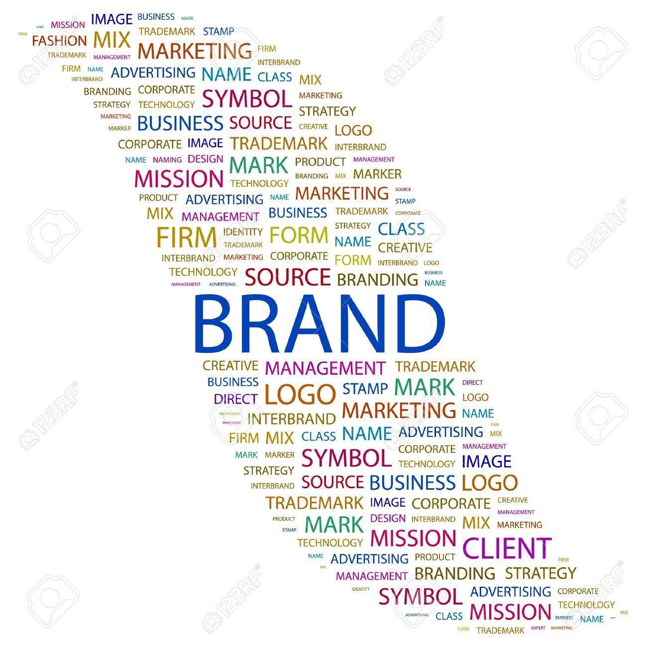 BRAND. Word collage on white background. illustration. Stock Vector - 7356385