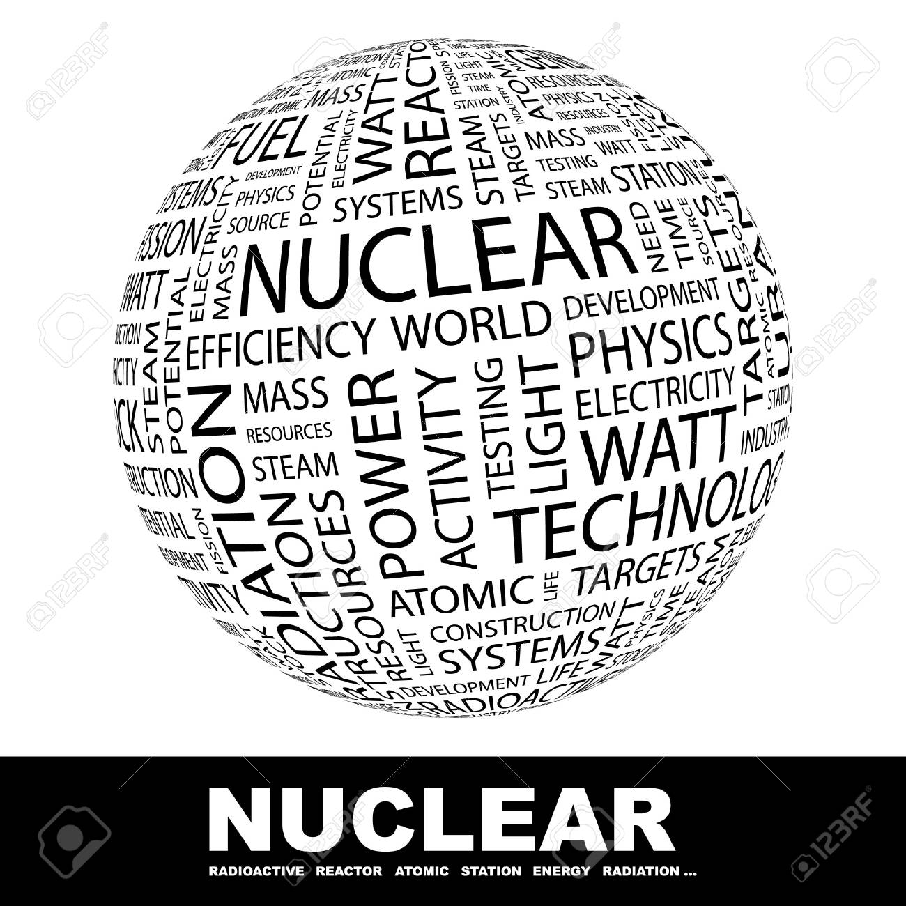 NUCLEAR. Globe with different association terms. Stock Photo - 8300455