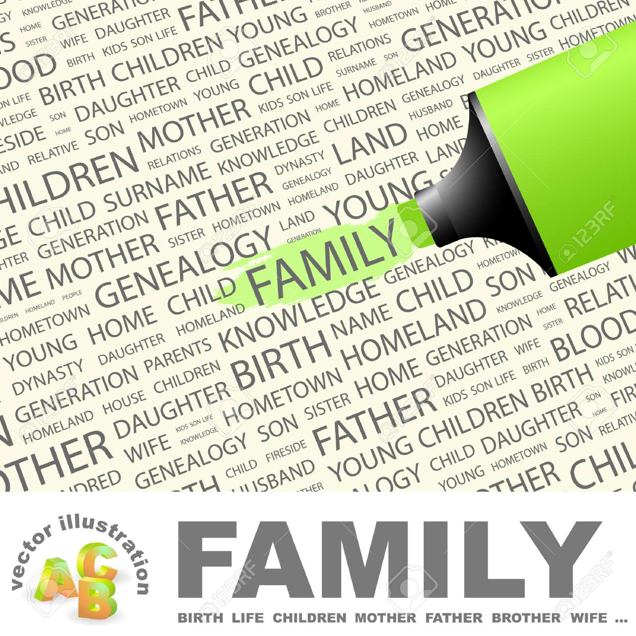 FAMILY. Highlighter over background with different association terms. Vector illustration. Stock Vector - 9399170