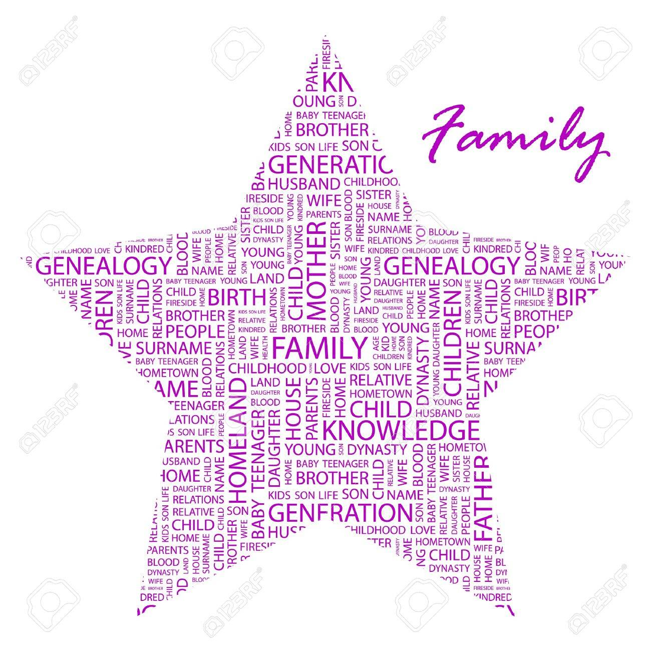 FAMILY. Word collage on white background. Vector illustration. Illustration with different association terms. Stock Vector - 9399164