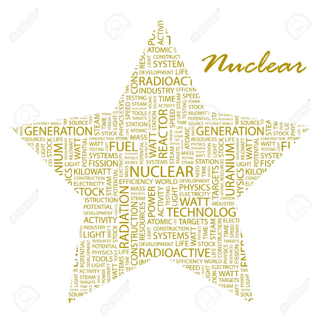 NUCLEAR. Word collage on white background. Stock Vector - 9906559