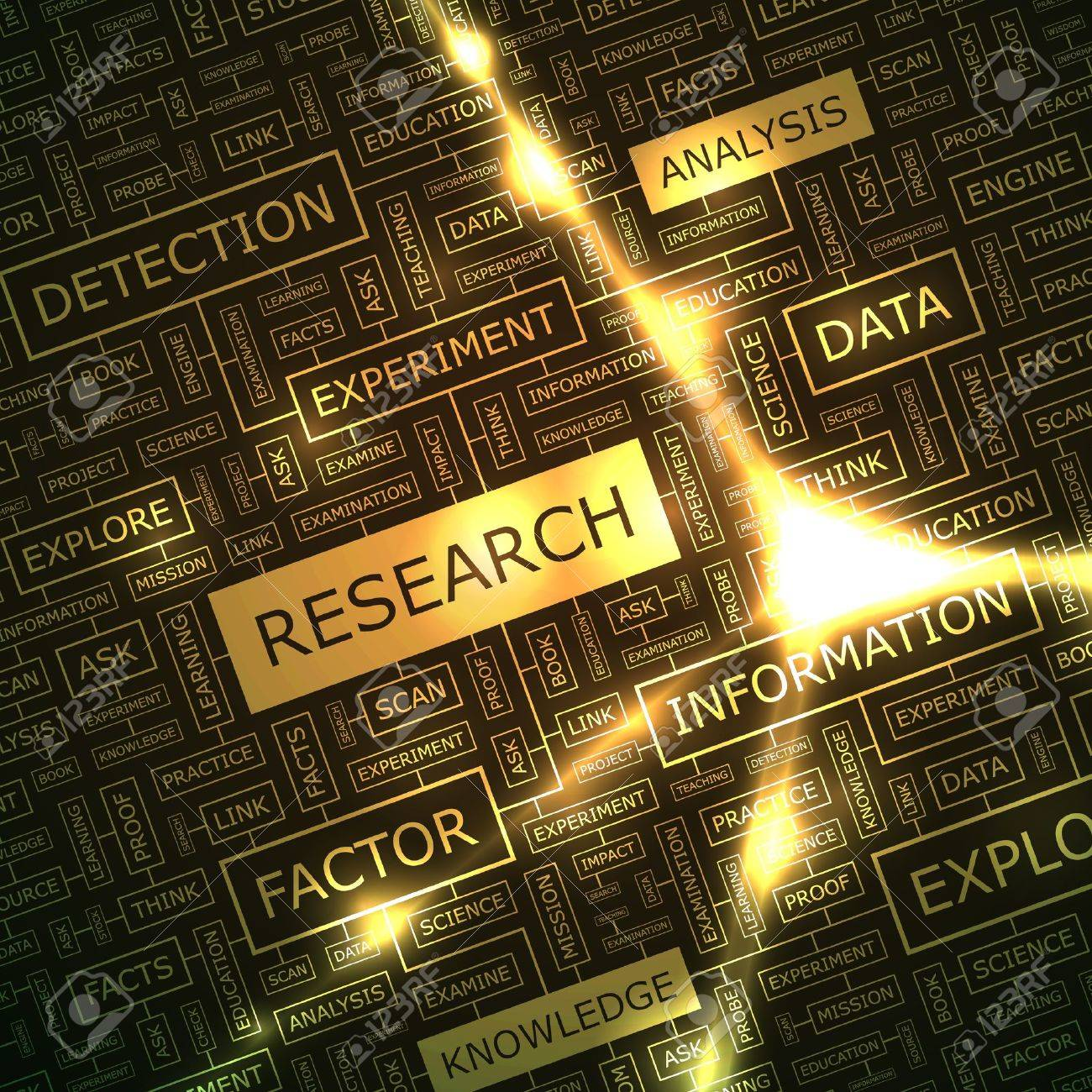 RESEARCH Word collage - 16455129