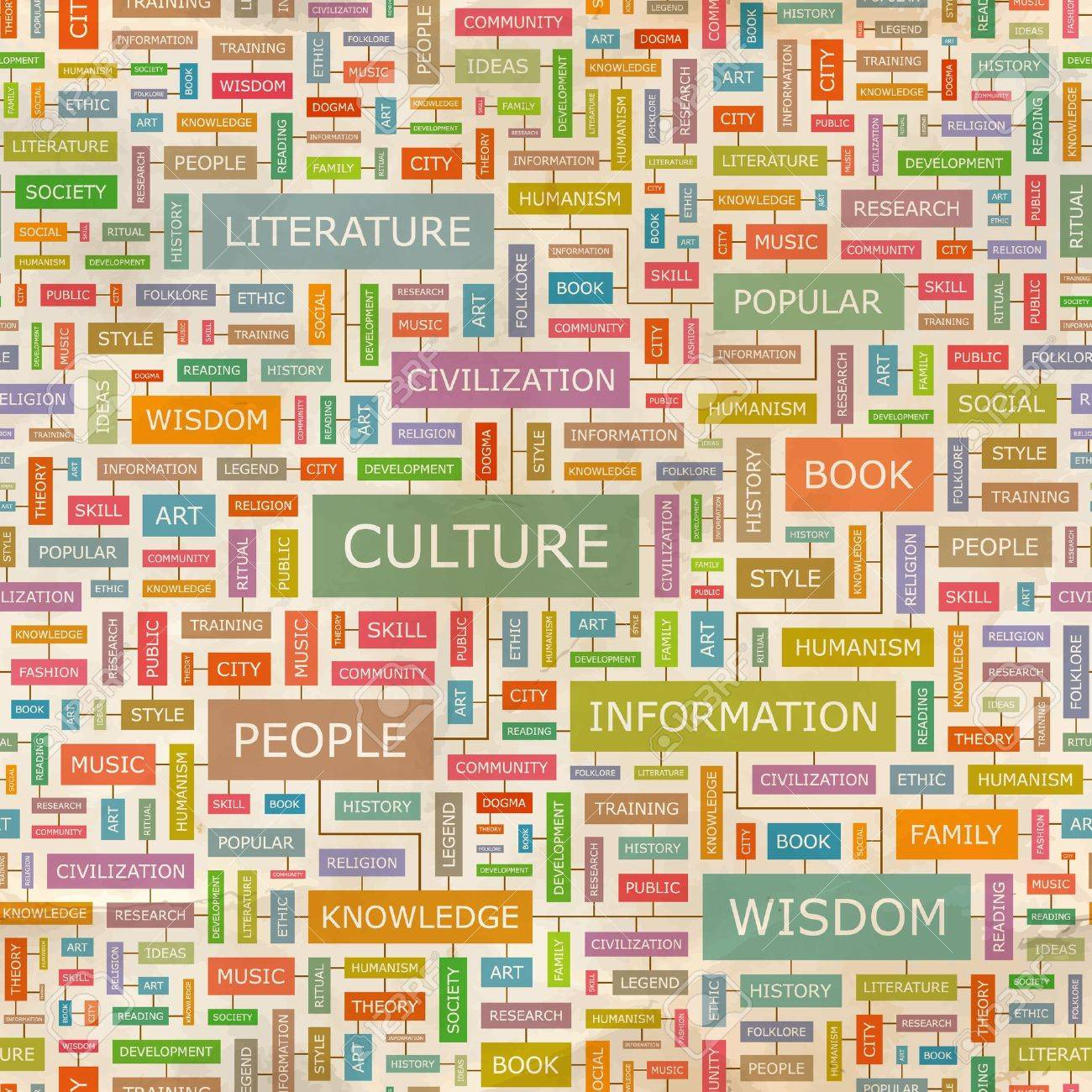 CULTURE Word collage - 18376276