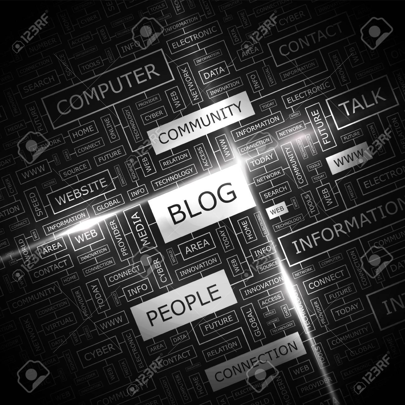 BLOG  Word cloud concept illustration Stock Vector - 20168292