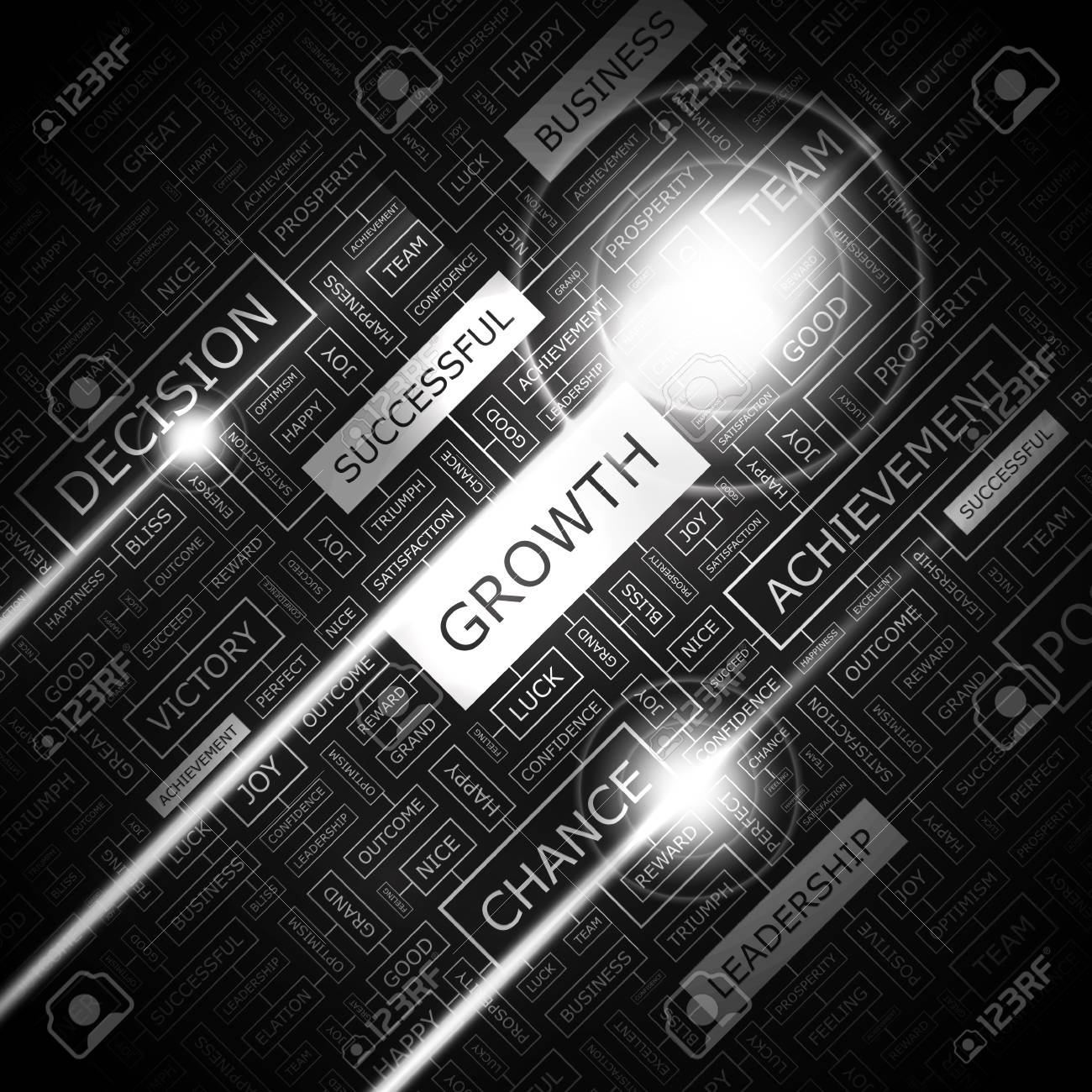 GROWTH  Word cloud concept illustration Stock Vector - 20134061