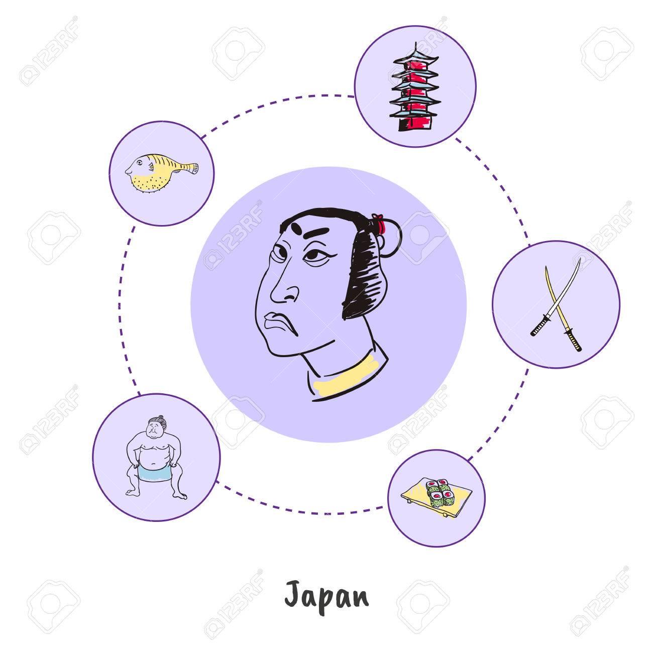 Atractiva Japón. Samurai Del Doodle Coloreada Rodeado Espada, Sushi ...