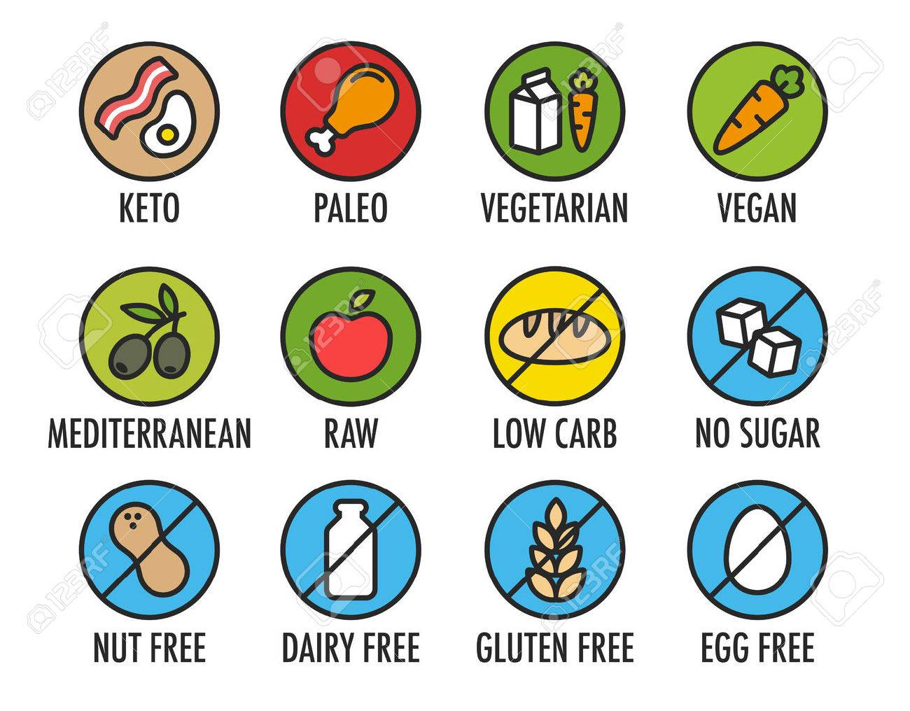 Set of colorful round icons of various diets and ingredient labels. Including ketogenic paleolitic vegetarian vegan and more. - 41794504